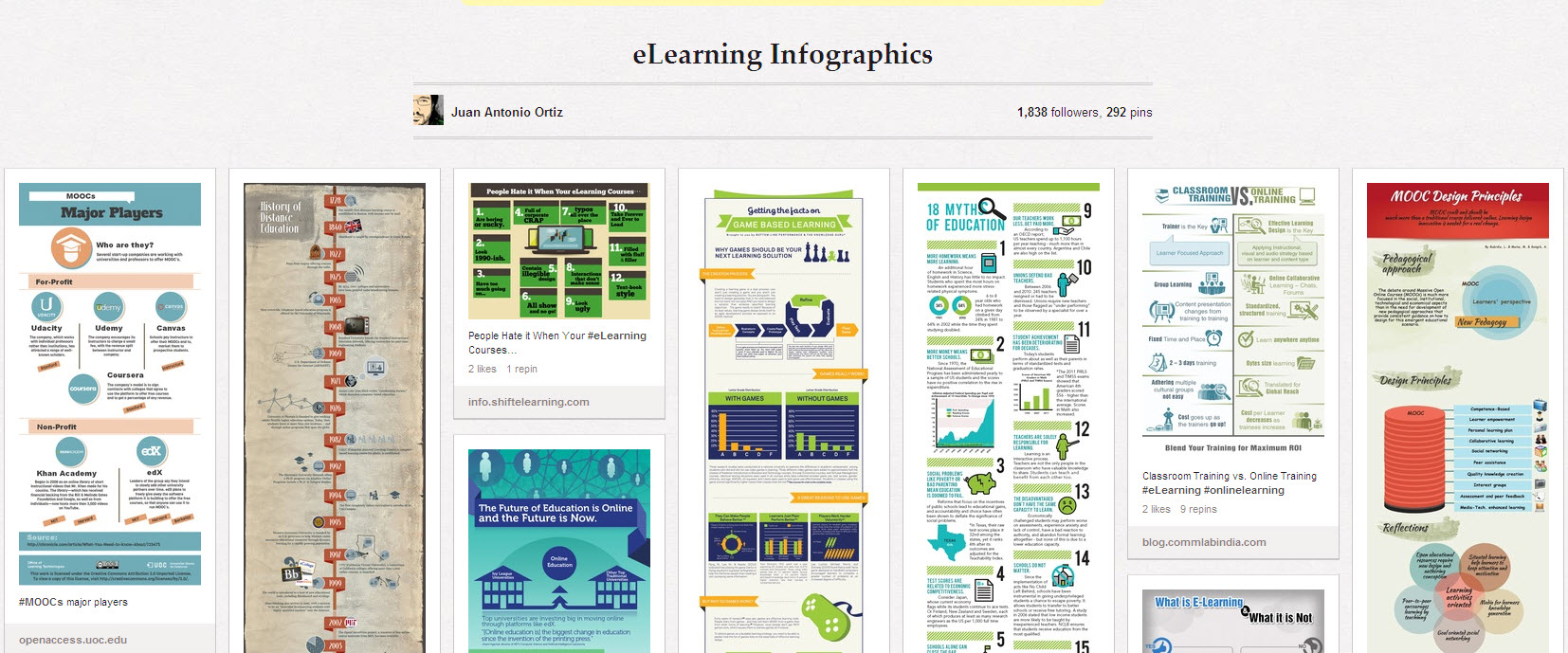 Infographic Elearning  Instructional Design Resume