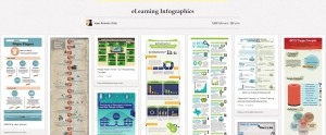 infographic elearning